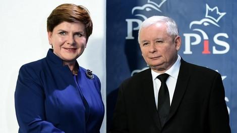Systemkonflikt in Polen
