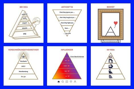 """Maslows Bedürfnispyramide ist gar nicht von ihm. Und ging trotzdem """"viral""""."""