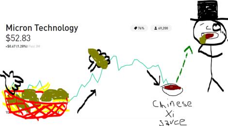 Verhauen gerade ein paar College Kids über reddit die Wall Street?